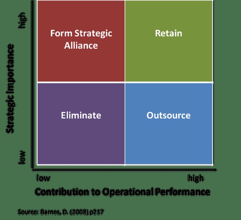 strategic-importance-remote-work