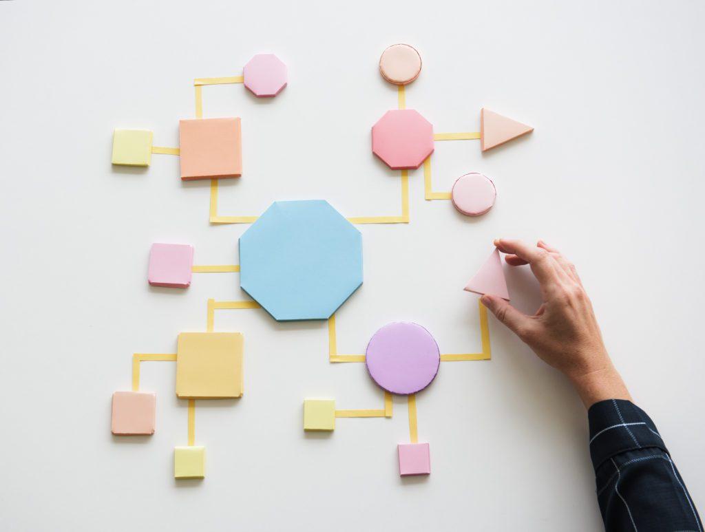 hire software developer process structure