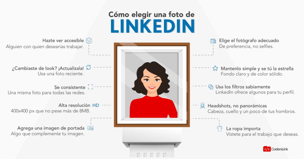 infografía de cómo elegir una foto para linkedin
