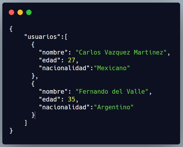 Estas rutas son creadas con lenguajes de programación como PHP, nodeJS, Java, etc.