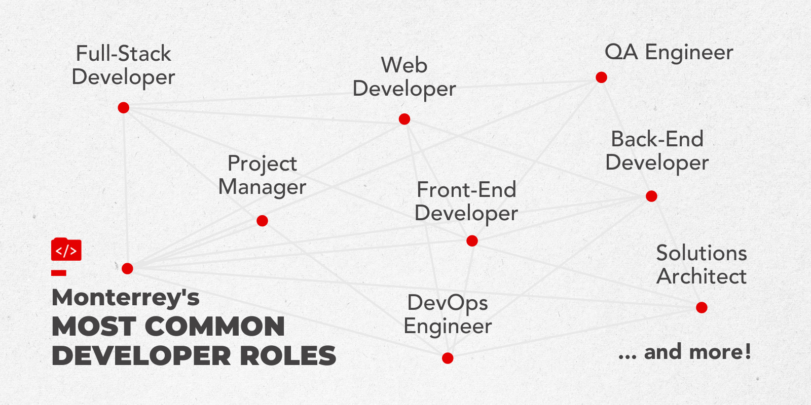 mty-most-common-software-developer-roles