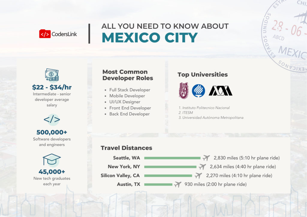 software engineer rate card mexico city